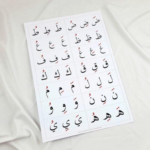 poster belajar huruf hijaiyah berharokat