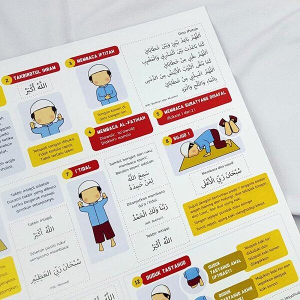 poster sholat pendidikan berkarakter untuk anak SD