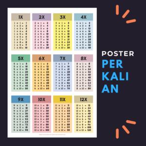 Poster belajar perkalian anak SD kelas 1