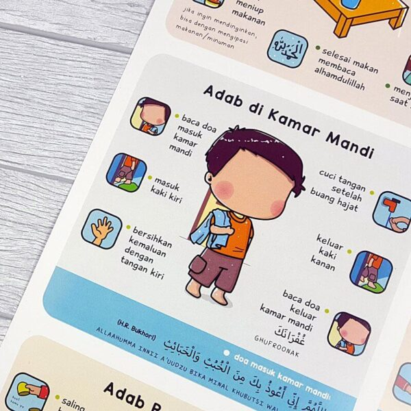 poster adab islami untuk anak